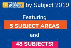 utcn - poziție remarcabilă în qs world university rankings